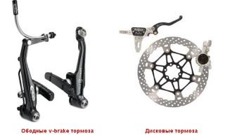 Замена колодок на велосипеде