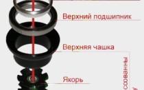 Установка рулевой колонки велосипеда