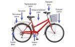 Велосипед для города