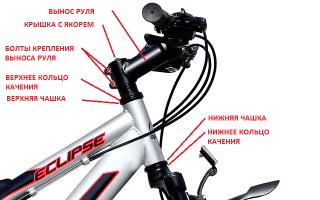Инструкция по регулировке руля велосипеда. Как правильно настроить высоту и вынос