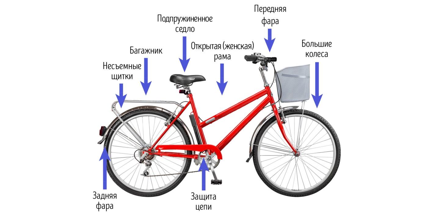 Картинки по запросу городской велосипед в полной комплектации