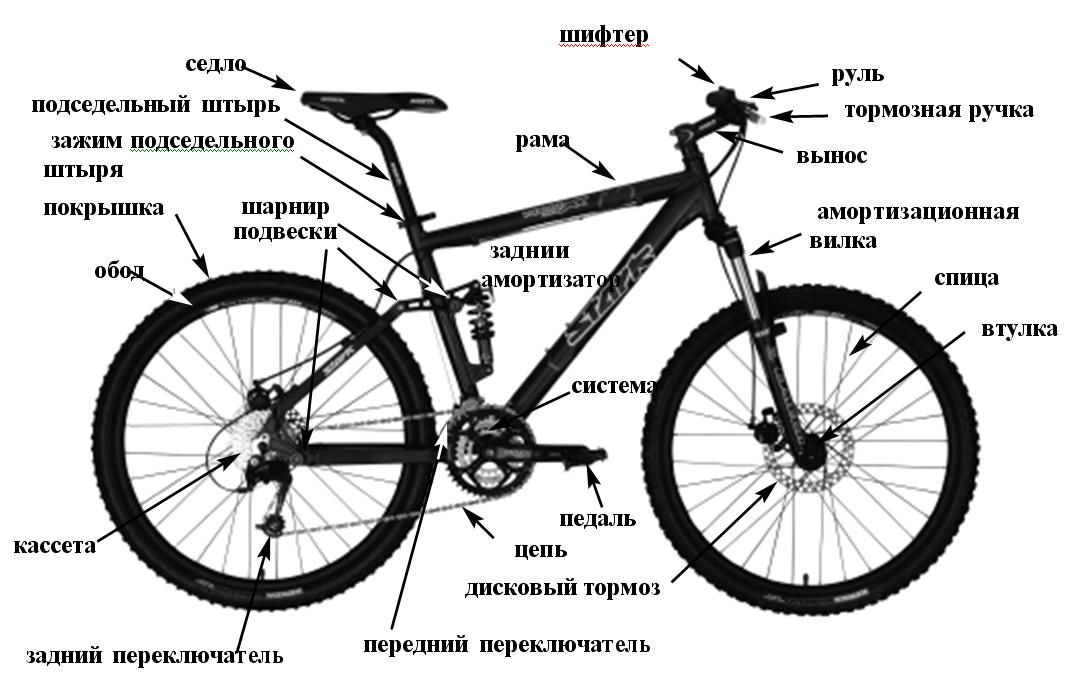 Картинки по запросу сборка велосипеда своими руками фото