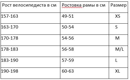 Таблица ростовки велосипеда